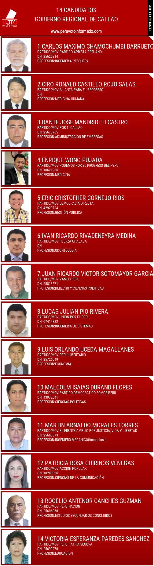 Gobierno regional de CALLAO