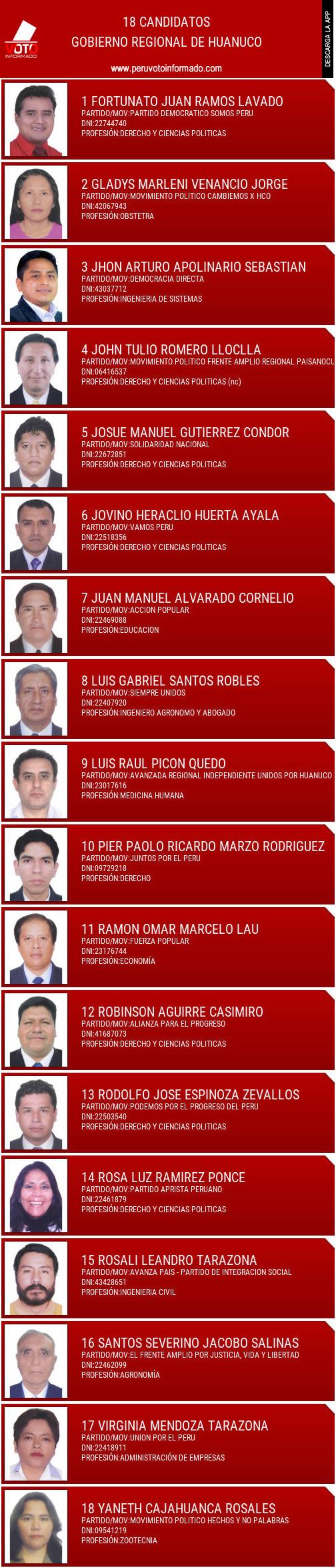 Gobierno regional de HUANUCO