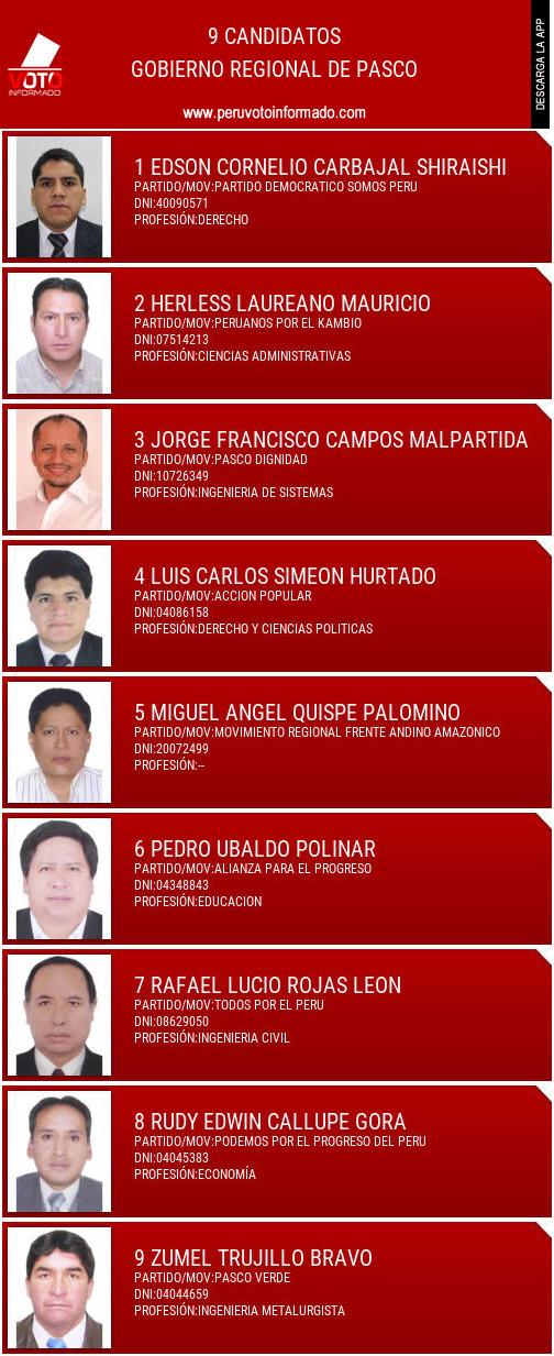 Gobierno regional de PASCO