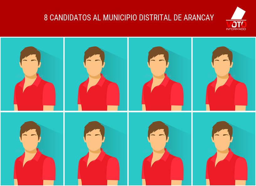 Municipio distrital de ARANCAY