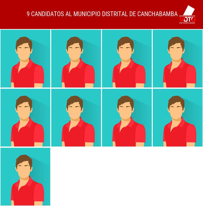 Municipio distrital de CANCHABAMBA