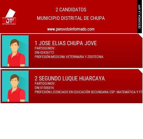 Municipio distrital de CHUPA