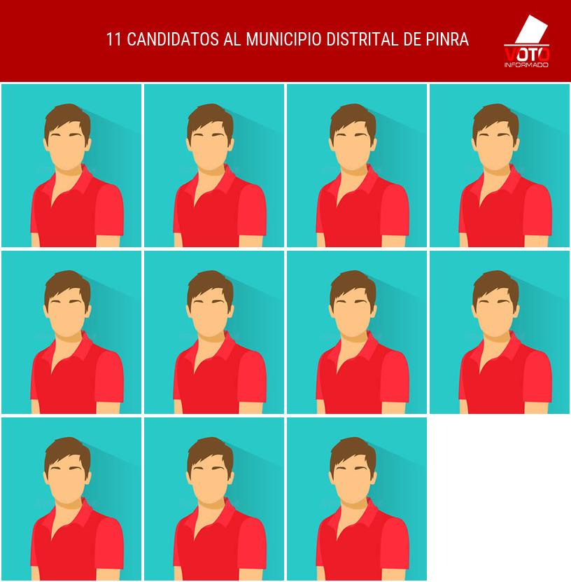 Municipio distrital de PINRA