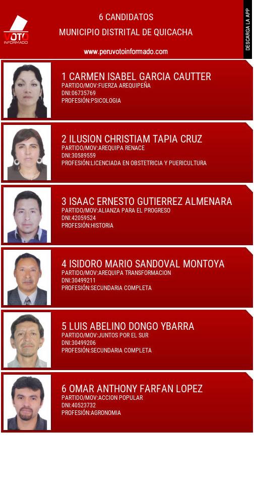 Municipio distrital de QUICACHA