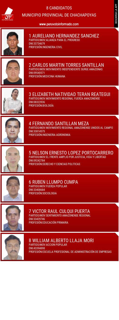 Municipio provincial de CHACHAPOYAS