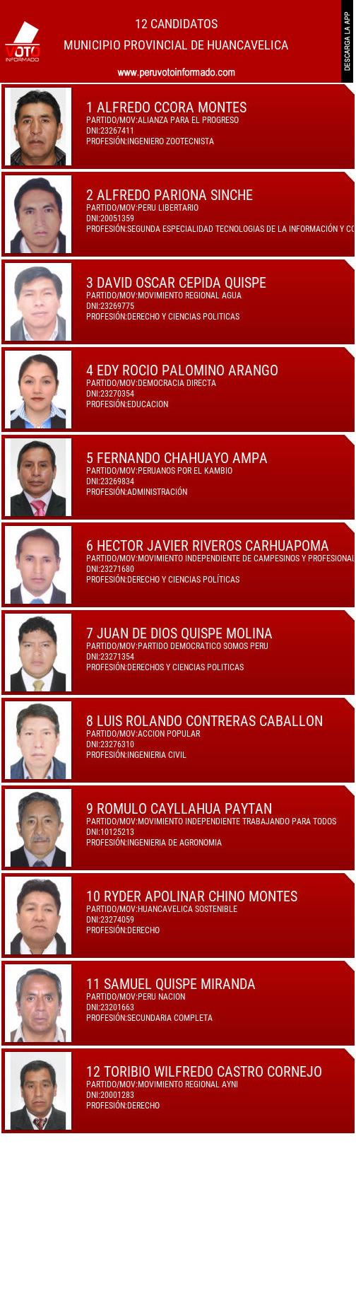 Municipio provincial de HUANCAVELICA