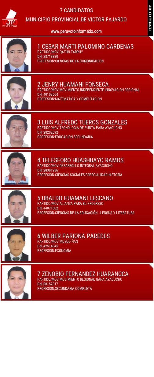 Municipio provincial de VICTOR FAJARDO
